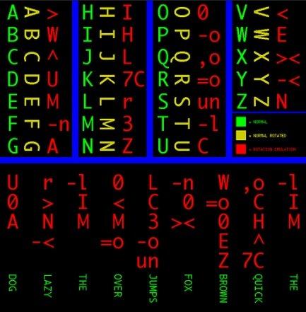 Encryption image