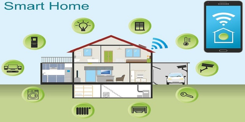 smart-devices-smart_home
