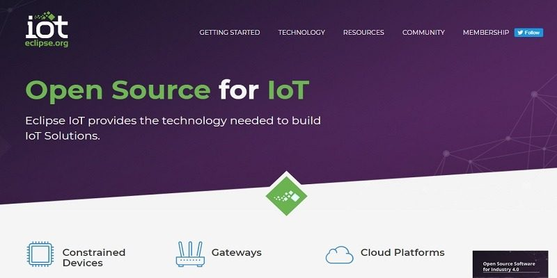 Featured Eclipse IoT