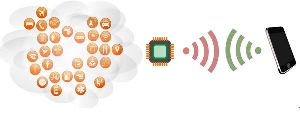 RFID-system-EFlower-OpenGDL