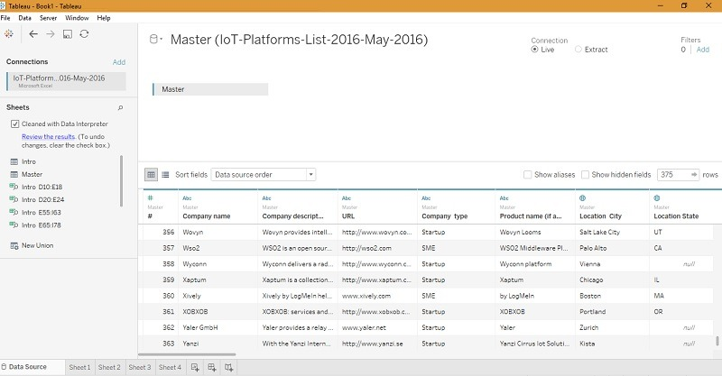 IoT data imported in Tableau Workbook