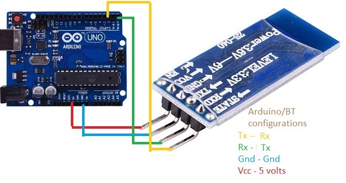 Arduino Bluetooth Module Configurations Pins