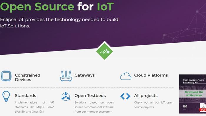 Best Iot Platforms Eclipse