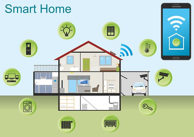 2019 Smart Home Example