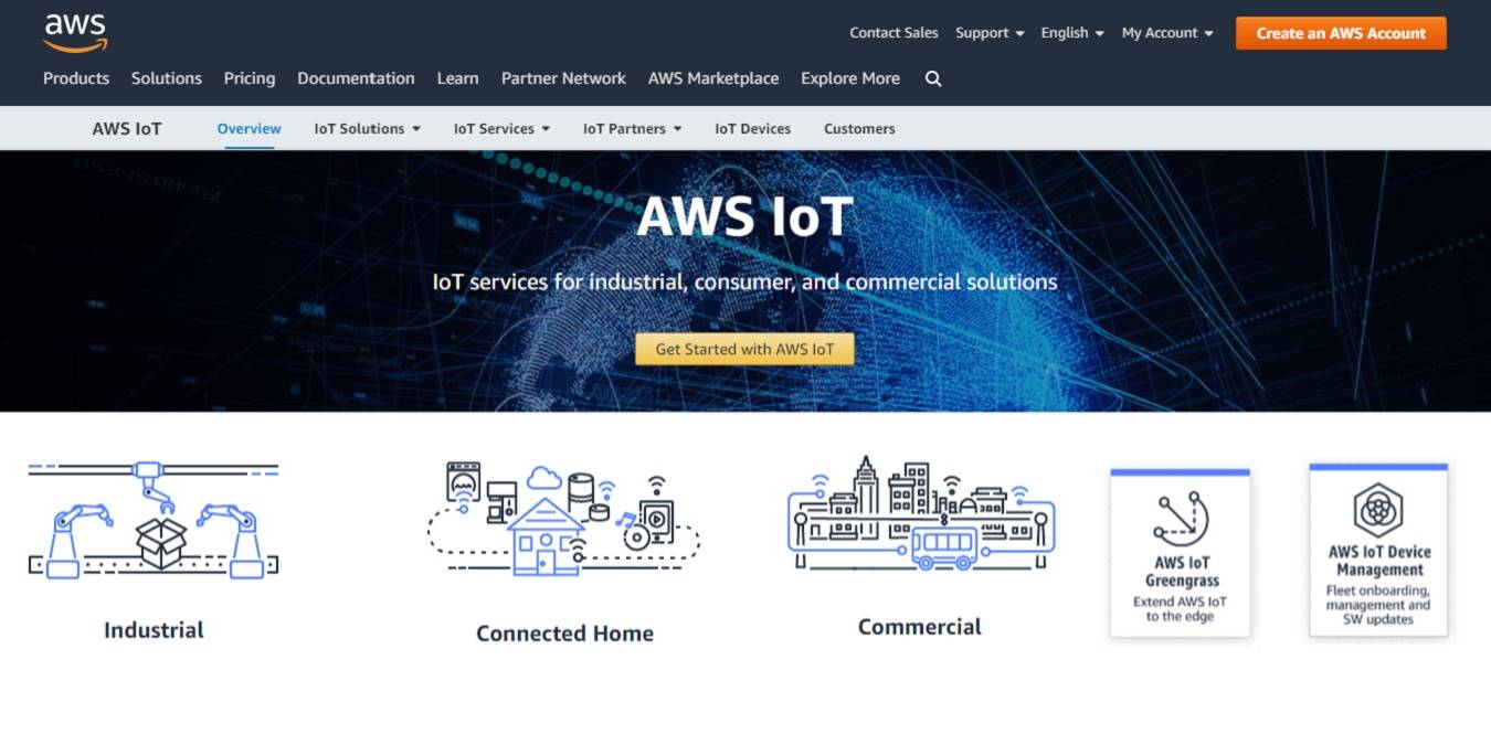What AWS IoT Services Is Providing for Your IoT Project