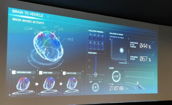Brain To Vehicle Screen