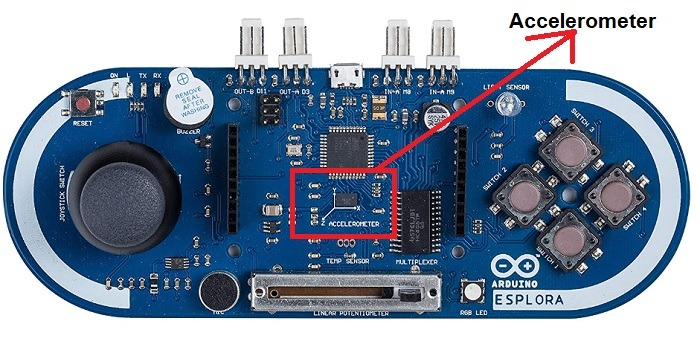 How to Connect an Accelerometer with Arduino - IoT Tech Trends