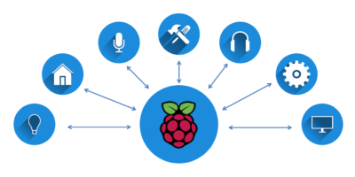 Docker Pi Featured