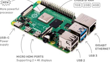 Raspberry Pi 4 Review Header