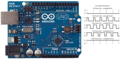 Featured Image Arduino Uno Pwm