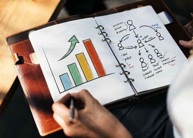 Iot Concepts Charts