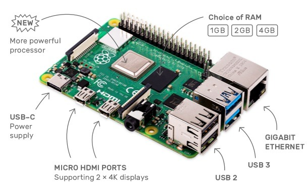 Raspberry Pi New Features