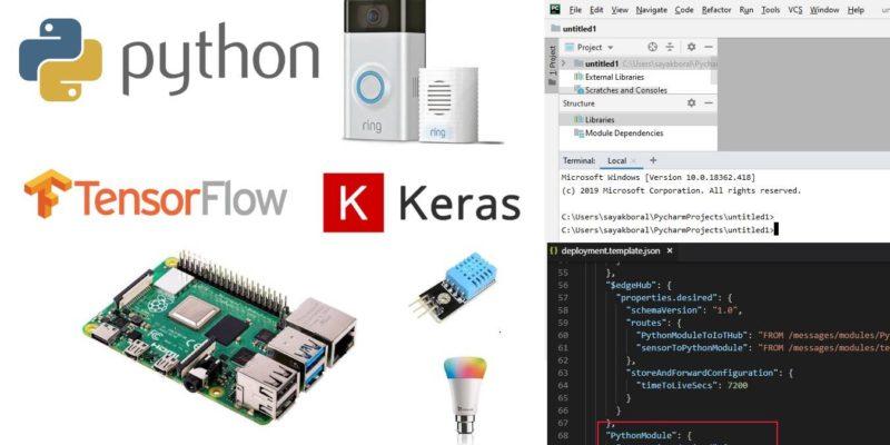 Featured Image Python Iot