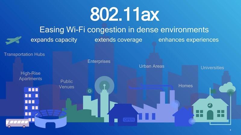 Smart Tech 2020 Wifi 6