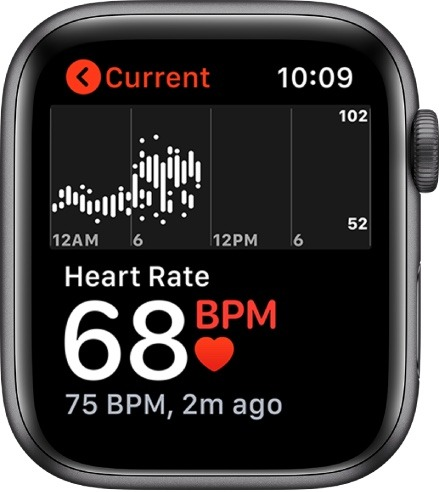 Are Smartwatches Worth It Heart Rate