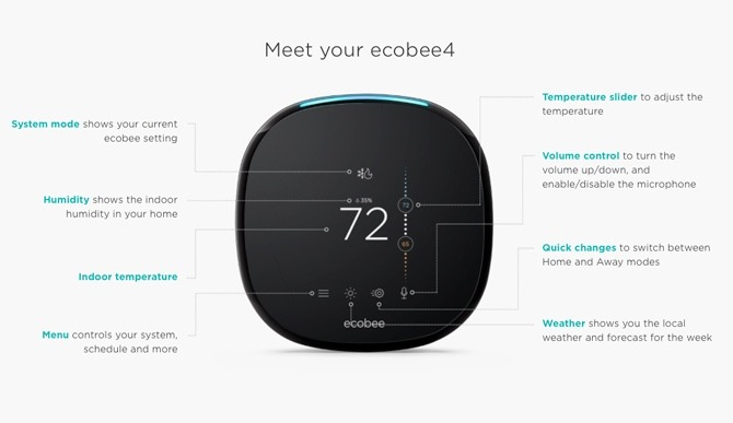 Ecobee Smart Thermostat Display