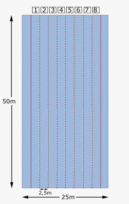 Iott Iot Size Swimming Pool
