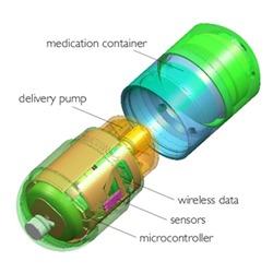 Smart Pills Intellicap