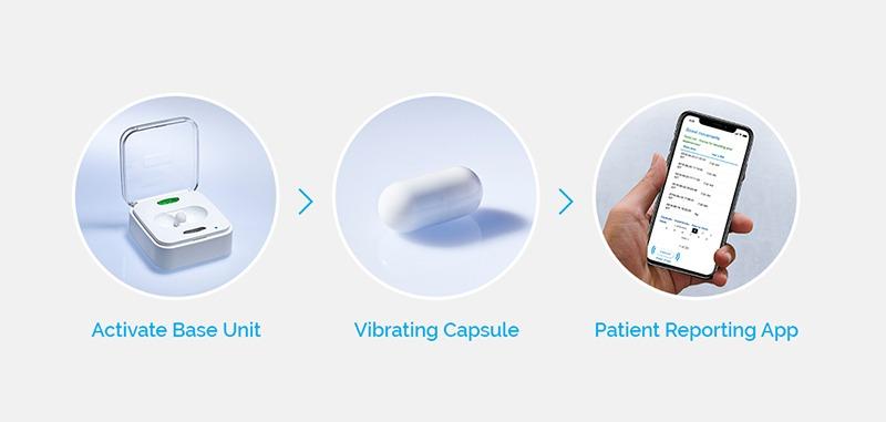 Smart Pills Vibrant Process