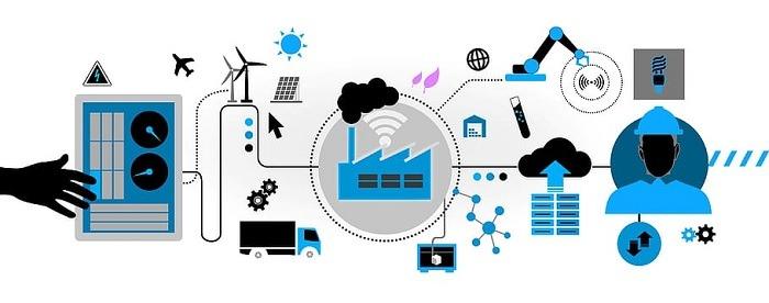 Robotic Process Automation Ecosystem