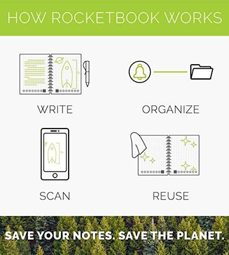 Deal Rocketbook Notebook Content