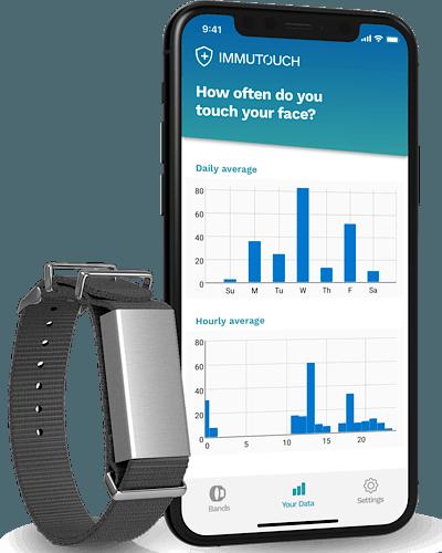 News Immutouch Wristband Phone
