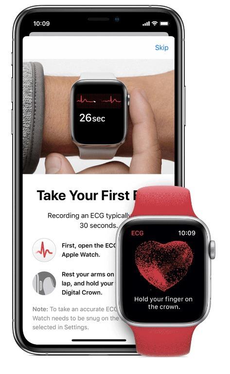 Ecg Wearables Apple Watch
